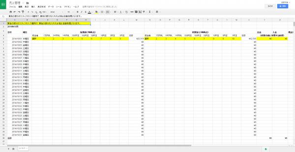コワーキングスペース7Fの日々の売上管理は、SquareレジアプリとGoogleスプレッドシートを使っています。