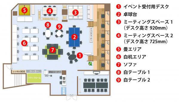 7Fオープンスペースフロアマップ