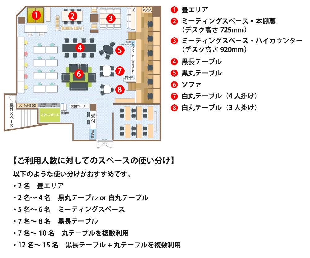 fllor_guide